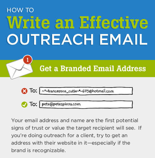 link building outreach email