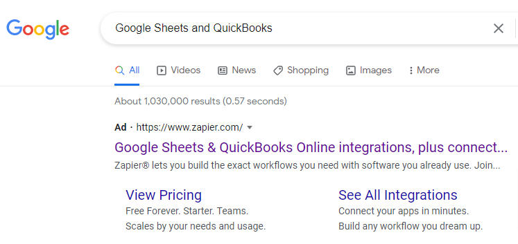 SaaS PPC Tips for TOF, MOF, BOF (Sales Funnels)